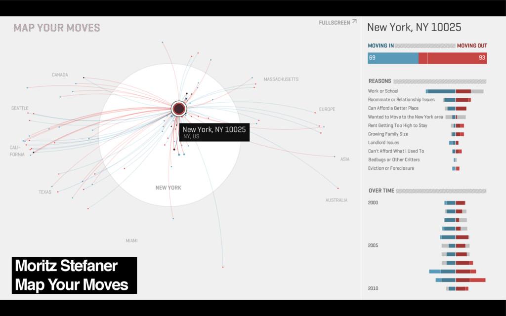 Moritz Stefaner Map Your Moves
