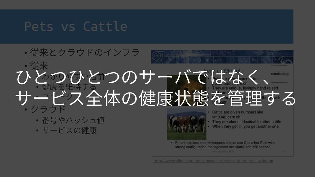 Pets vs Cattle • • • • • • • • http://www.slide...