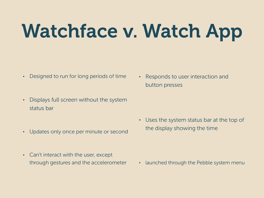 Watchface v. Watch App • Responds to user inter...