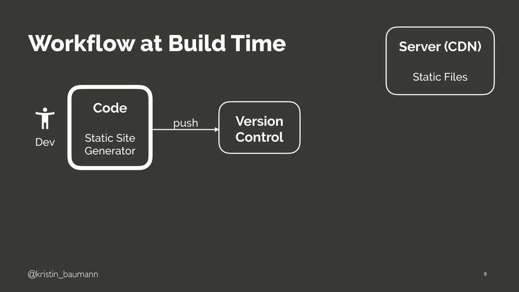 "@kristin_baumann Workflow at Build Time ""9 Serv..."