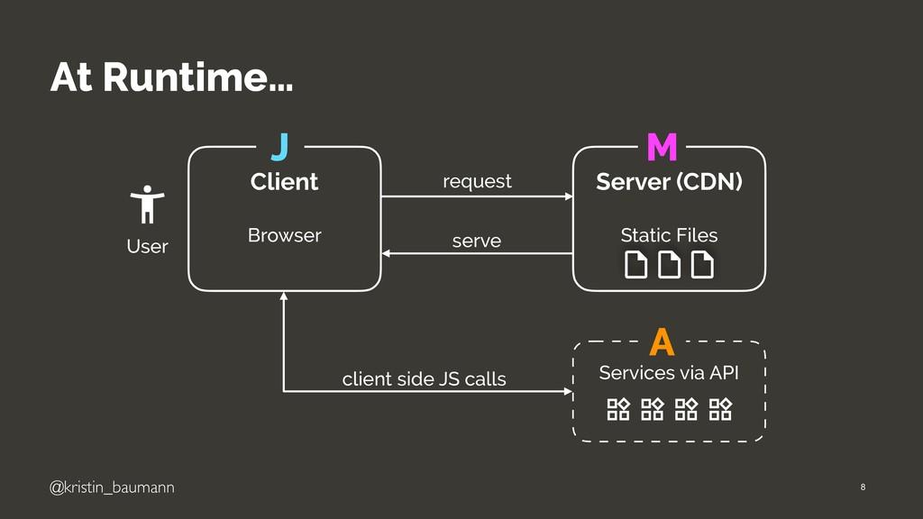"""@kristin_baumann At Runtime… """"8 client side JS ..."""