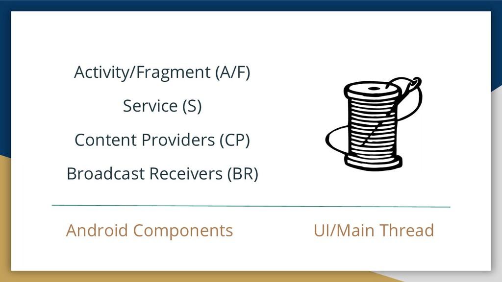 Activity/Fragment (A/F) Service (S) Content Pro...