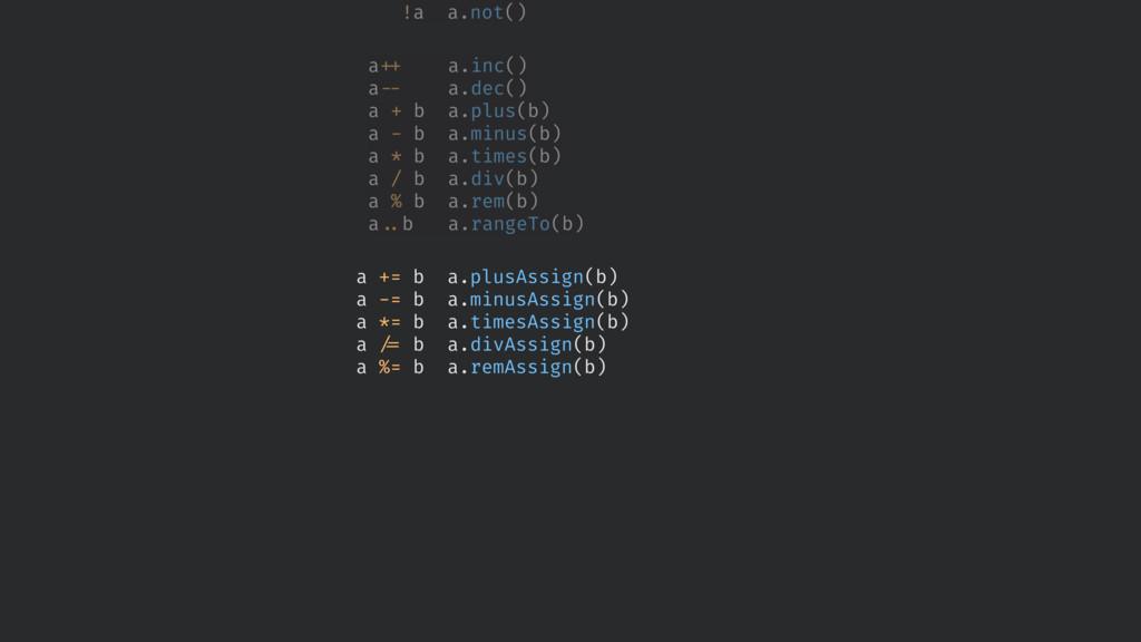 a > b a.compareTo(b) > 0 a < b a.compareTo(b) <...