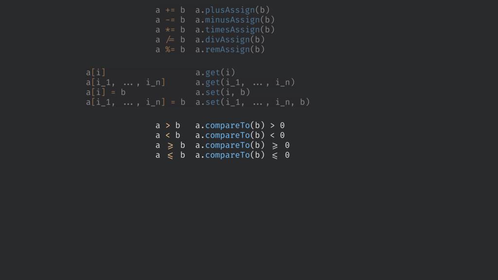 a() a.invoke() a(i) a.invoke(i) a(i_1, !!., i_n...