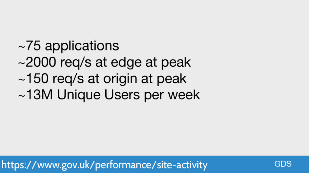 https://www.gov.uk/performance/site-activity GD...
