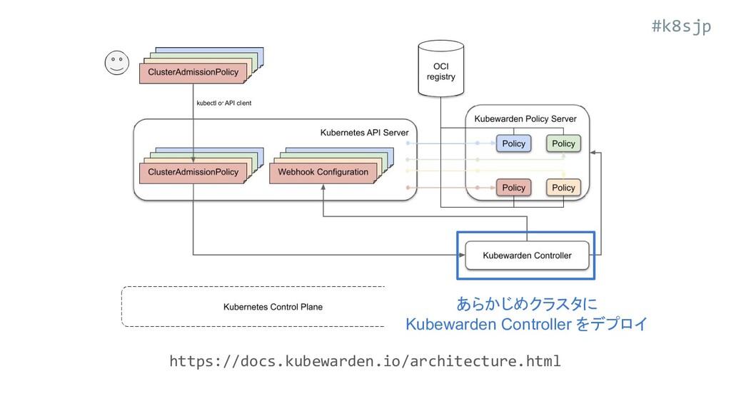 #k8sjp https://docs.kubewarden.io/architecture....