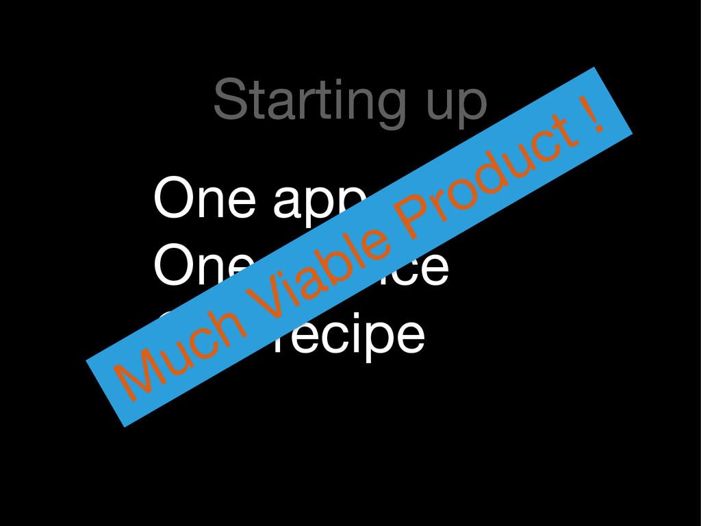 One app  One service  One recipe Starting up Mu...