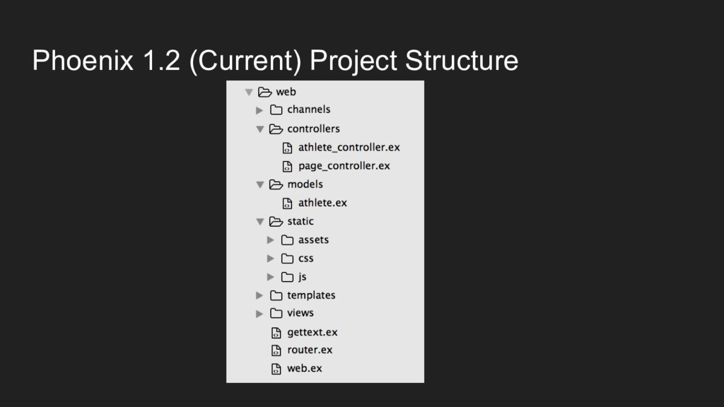 Phoenix 1.2 (Current) Project Structure