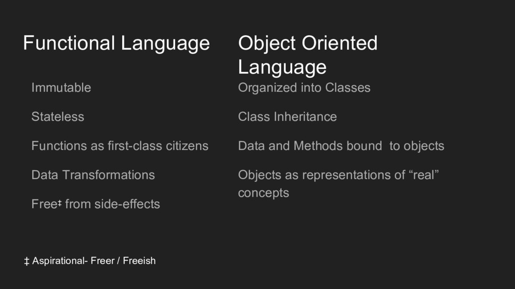 Functional Language Organized into Classes Clas...