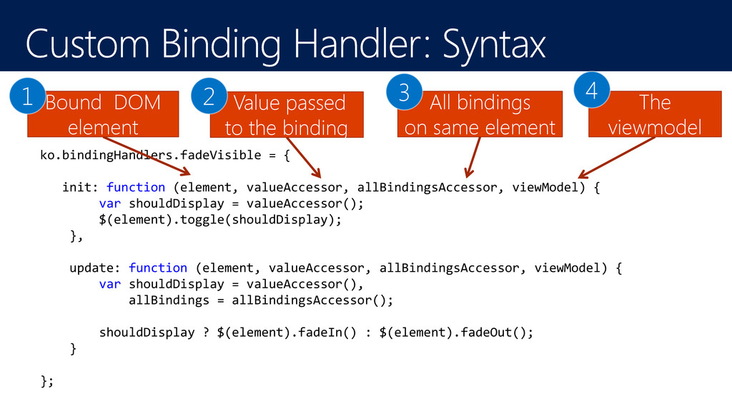 ko.bindingHandlers.fadeVisible = { init: functi...