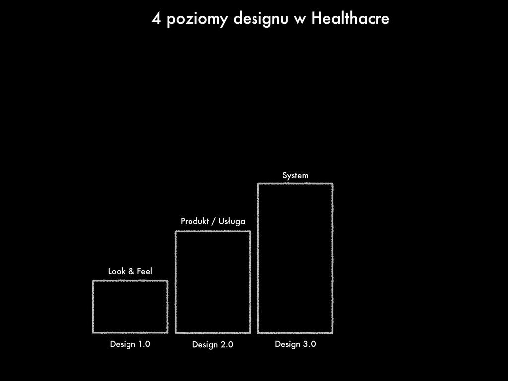 Look & Feel Produkt / Usługa System Design 1.0 ...