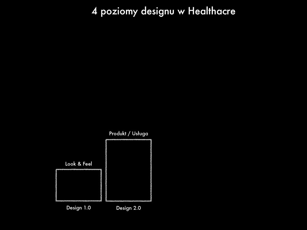 Look & Feel Produkt / Usługa Design 1.0 Design ...