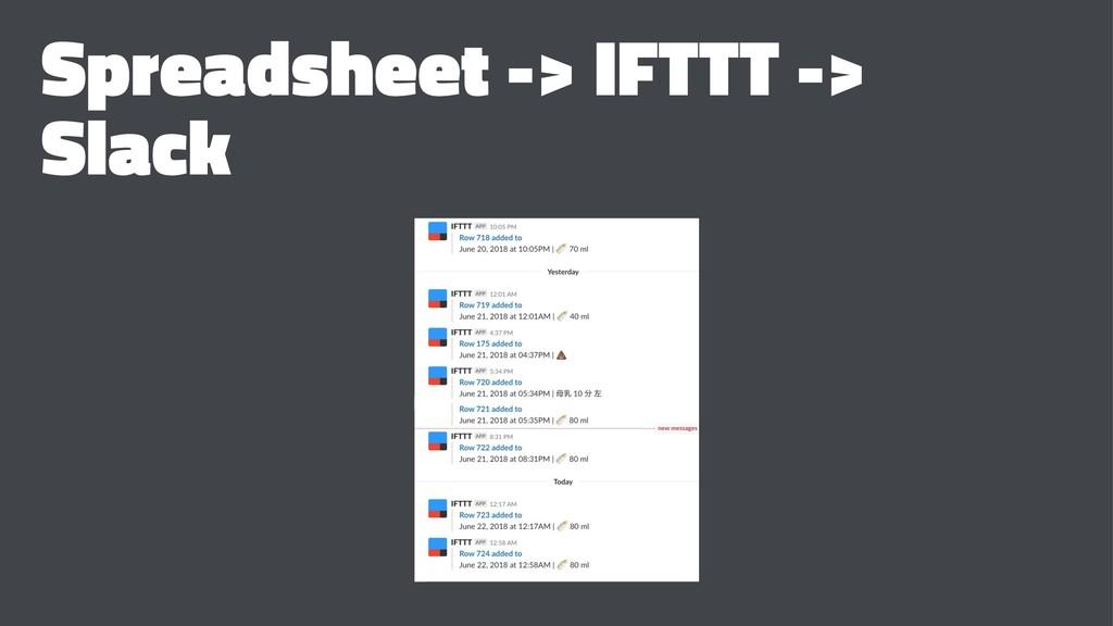 Spreadsheet -> IFTTT -> Slack