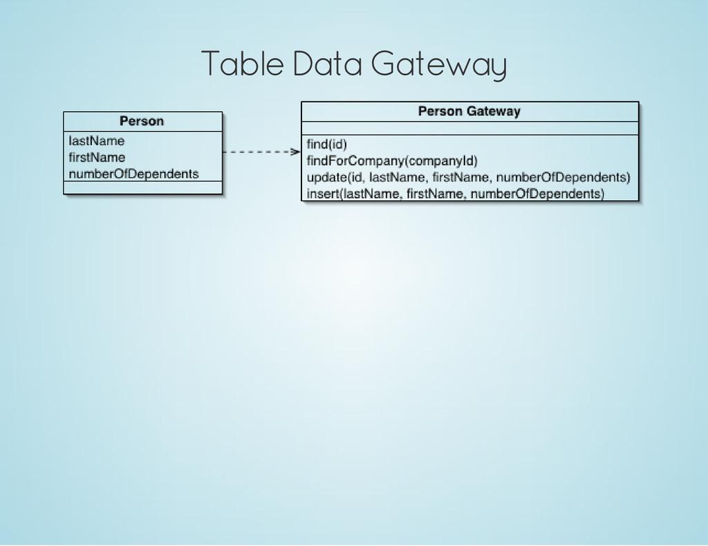 Table Data Gateway