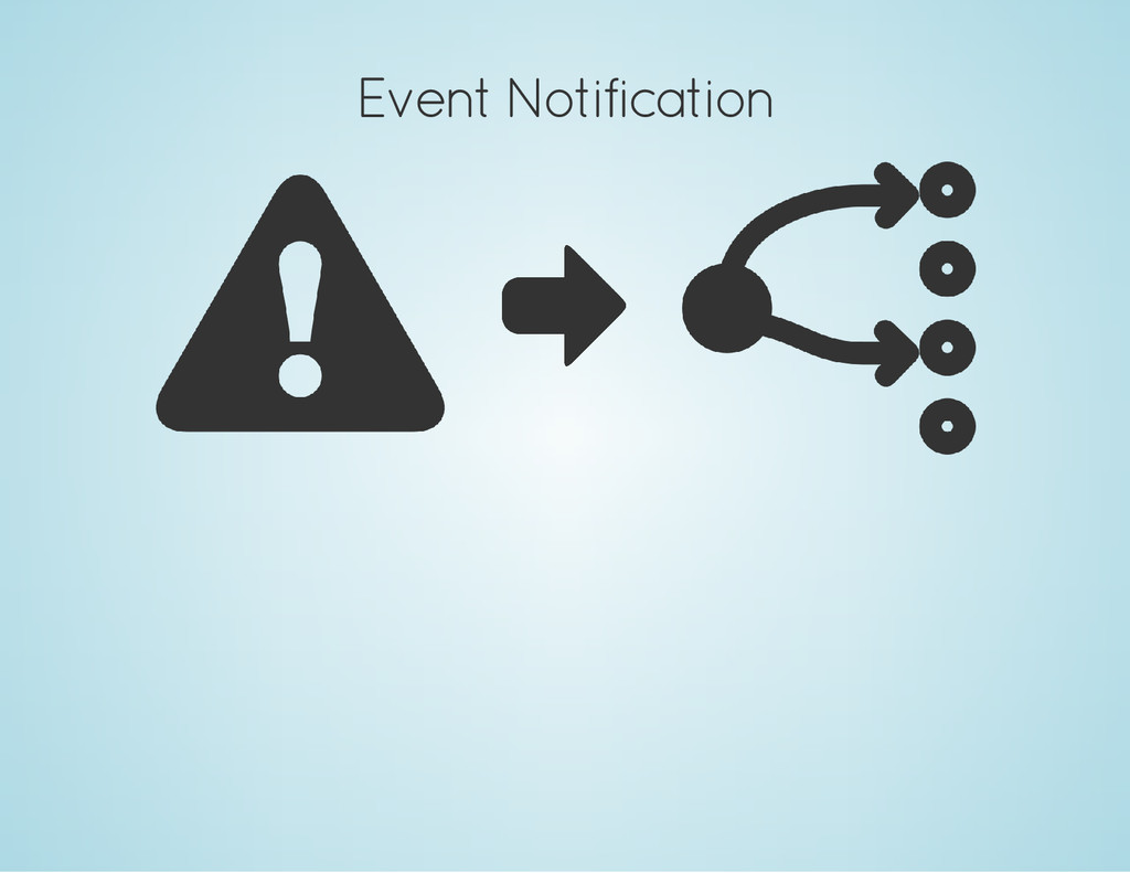 Event Notification