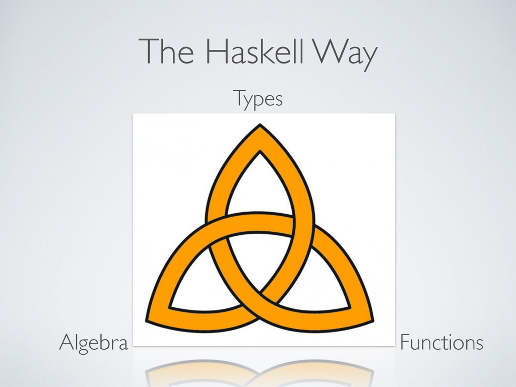 The Haskell Way Algebra Types Functions