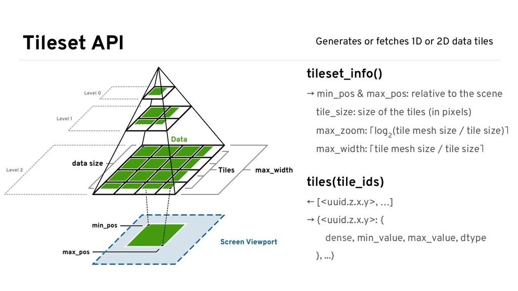 Tileset API tileset_info() → min_pos & max_pos:...