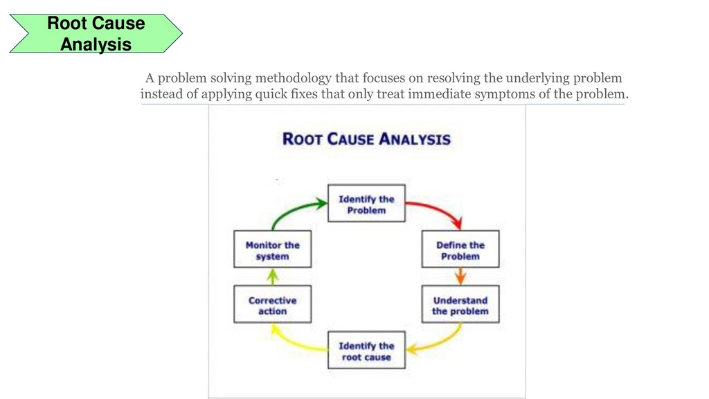 Root Cause Analysis A problem solving methodolo...