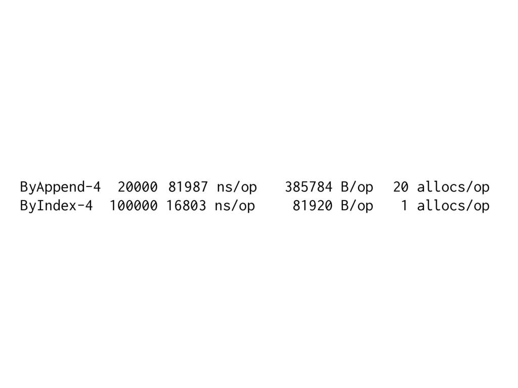 ByAppend-4 20000 81987 ns/op 385784 B/op 20 all...