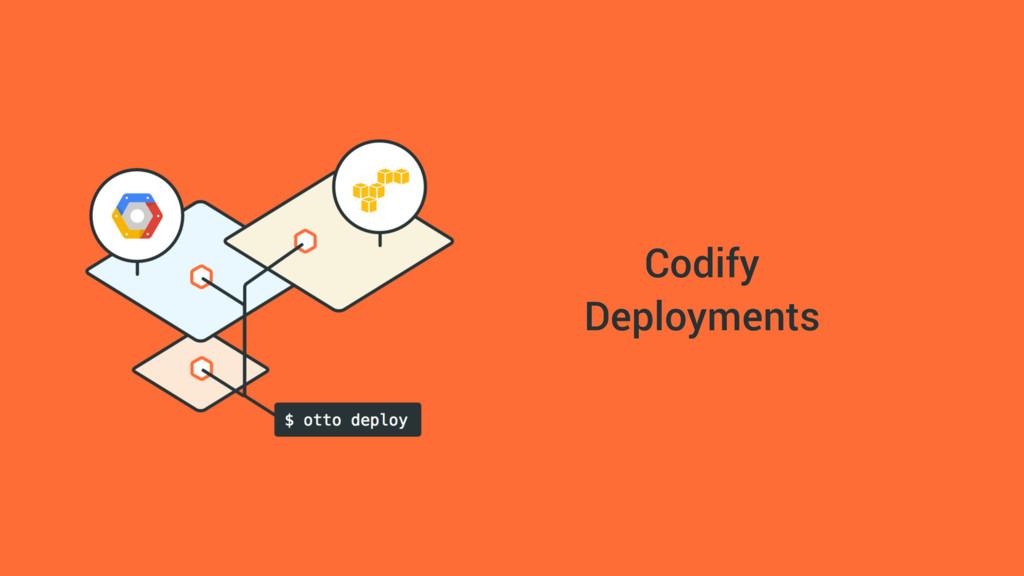 Codify Deployments