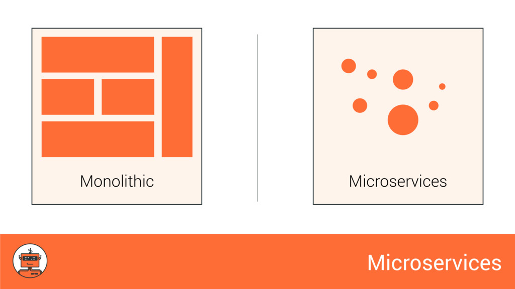 Microservices Monolithic Microservices