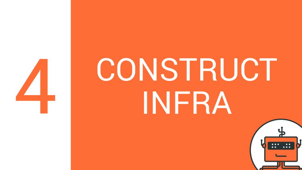 CONSTRUCT INFRA 4