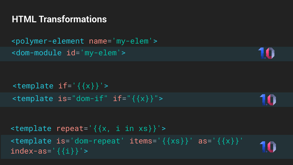HTML Transformations <polymer-element name='my-...