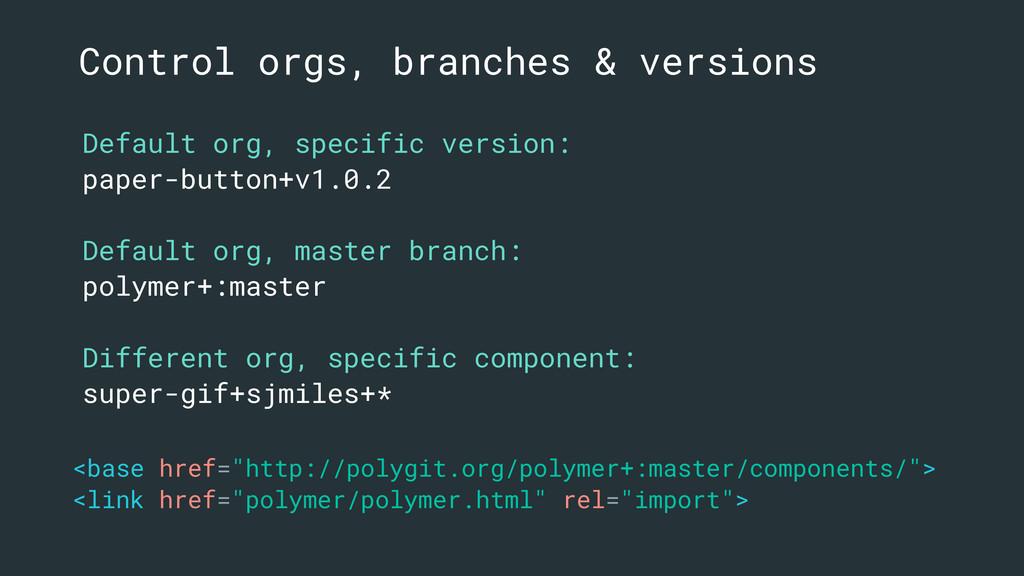 """<base href=""""http://polygit.org/polymer+:master/..."""