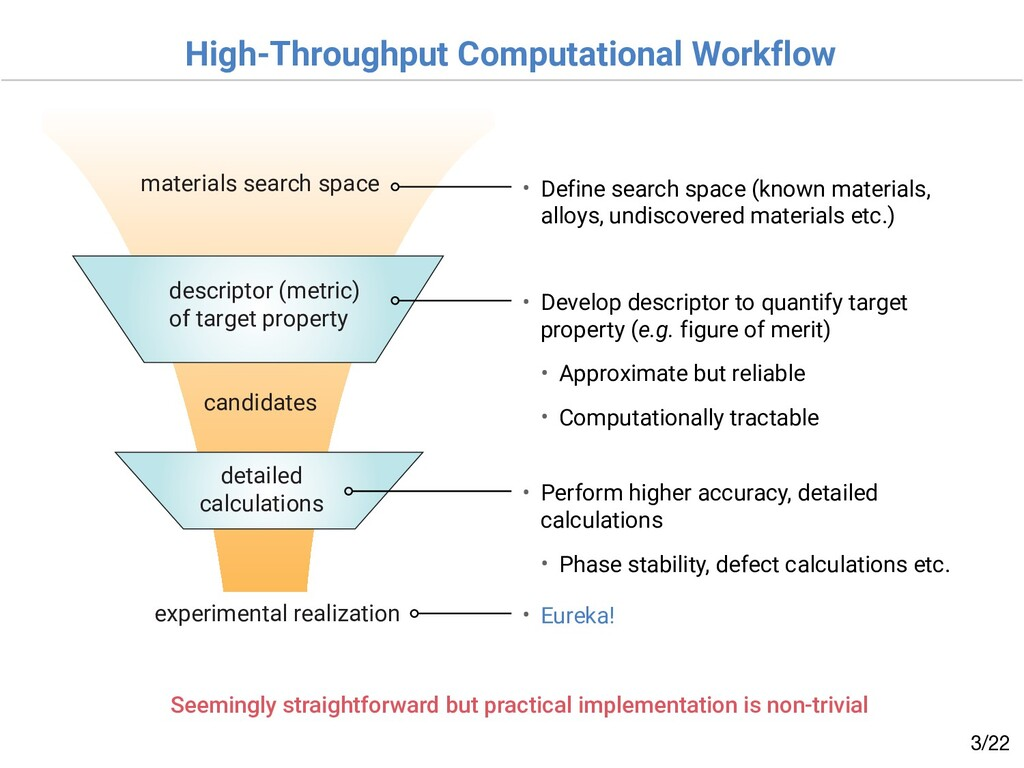 experimental realization materials search space...