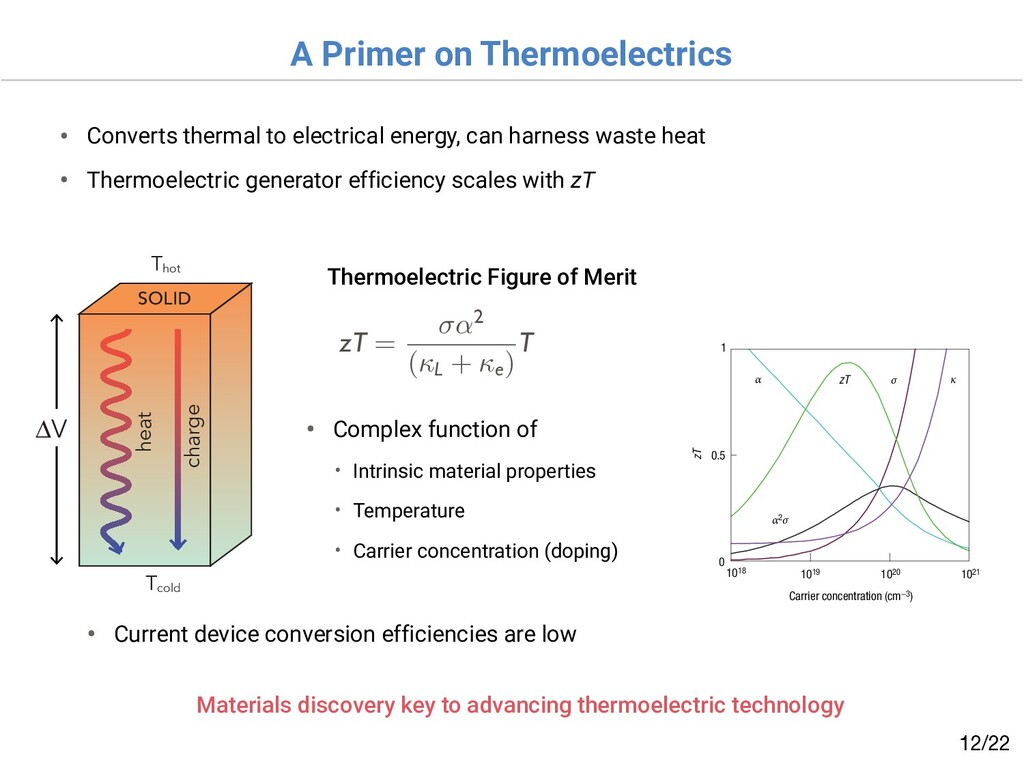 A Primer on Thermoelectrics /22 12 Tcold Thot c...