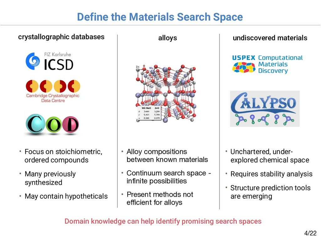 Define the Materials Search Space /22 4 crystal...