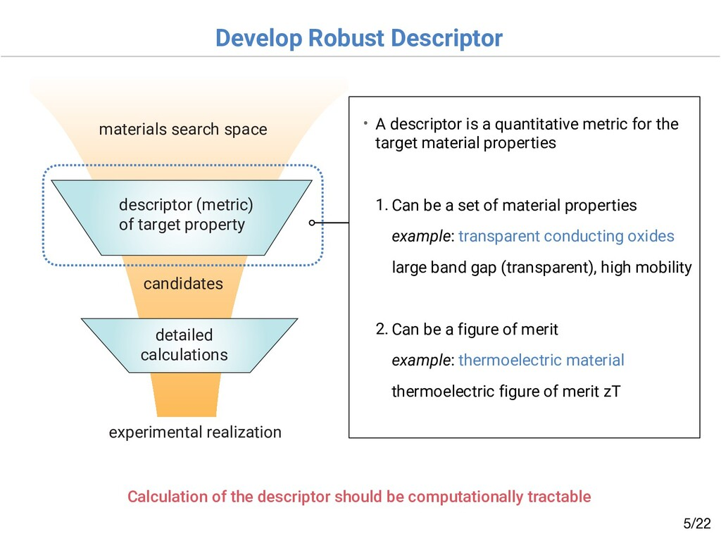 Develop Robust Descriptor /22 5 experimental re...