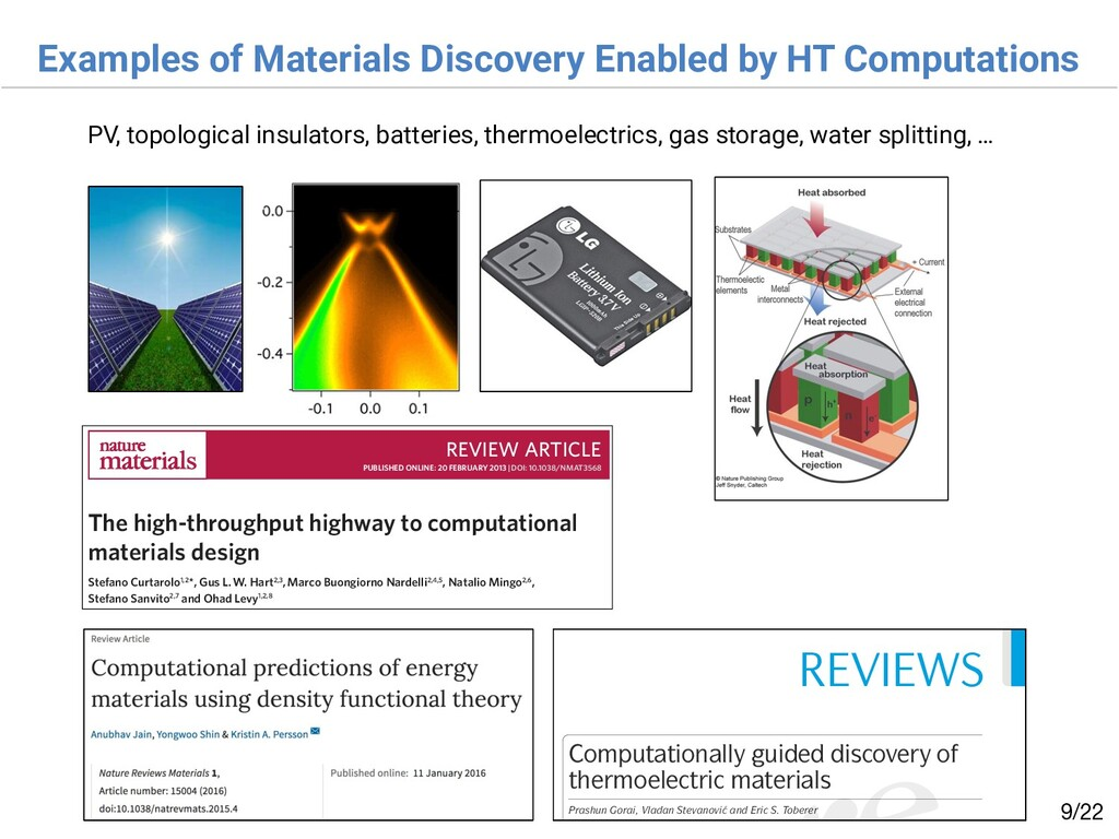 Examples of Materials Discovery Enabled by HT C...