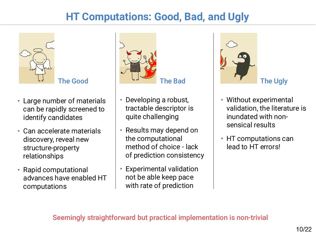 HT Computations: Good, Bad, and Ugly /22 10 See...