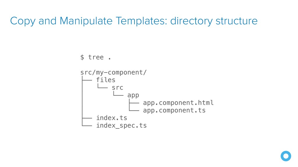 Copy and Manipulate Templates: directory struct...