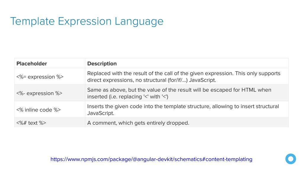 Template Expression Language Placeholder Descri...