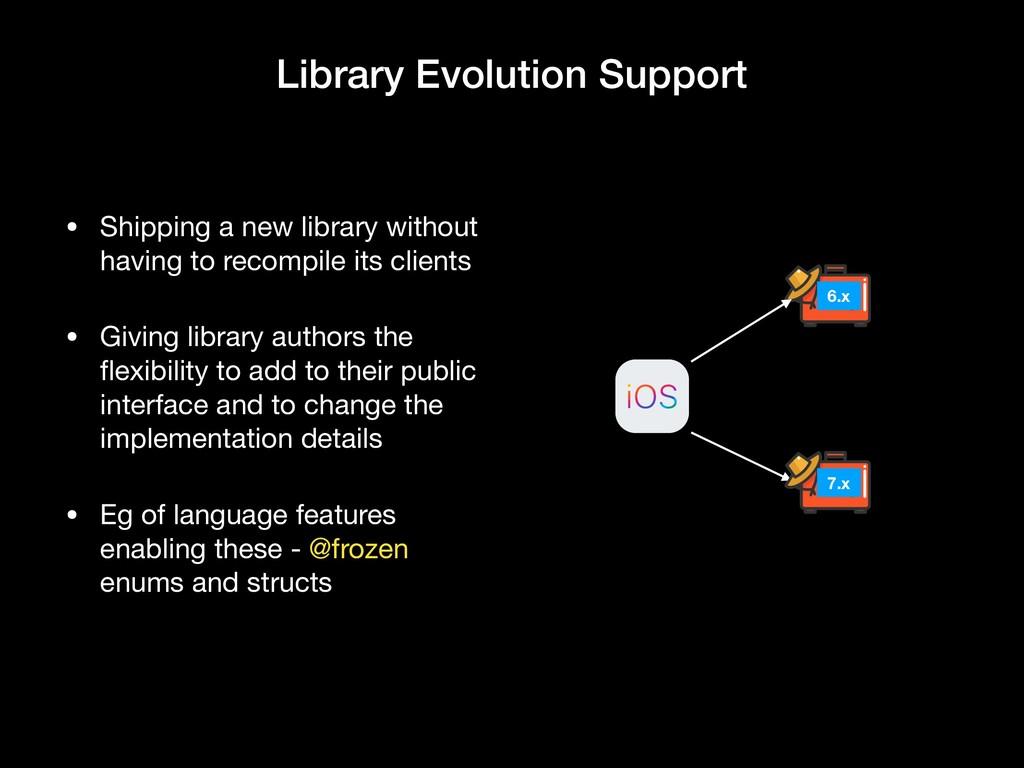 Library Evolution Support • Shipping a new libr...