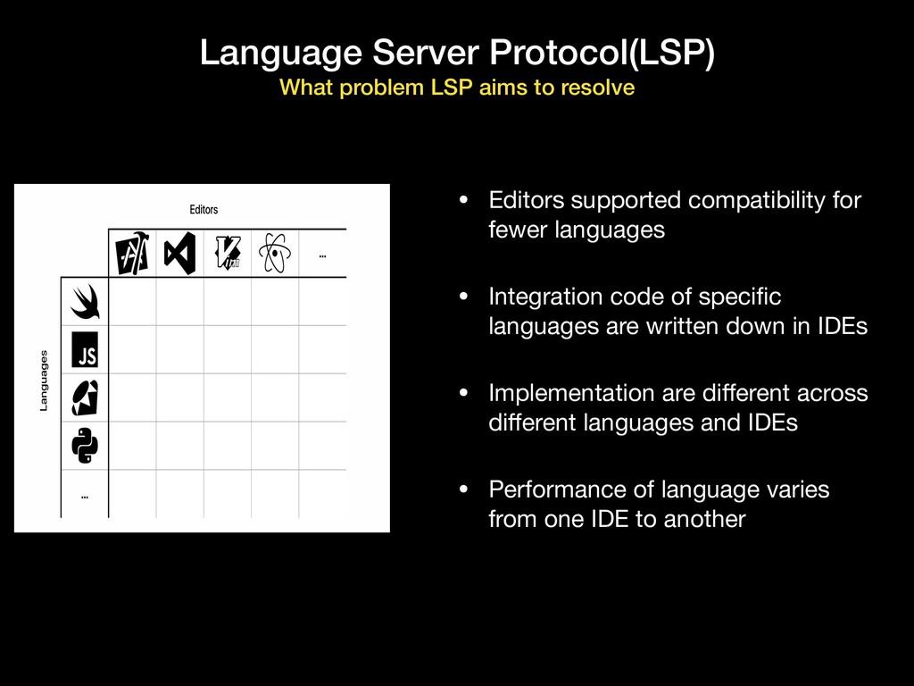 Language Server Protocol(LSP) What problem LSP ...