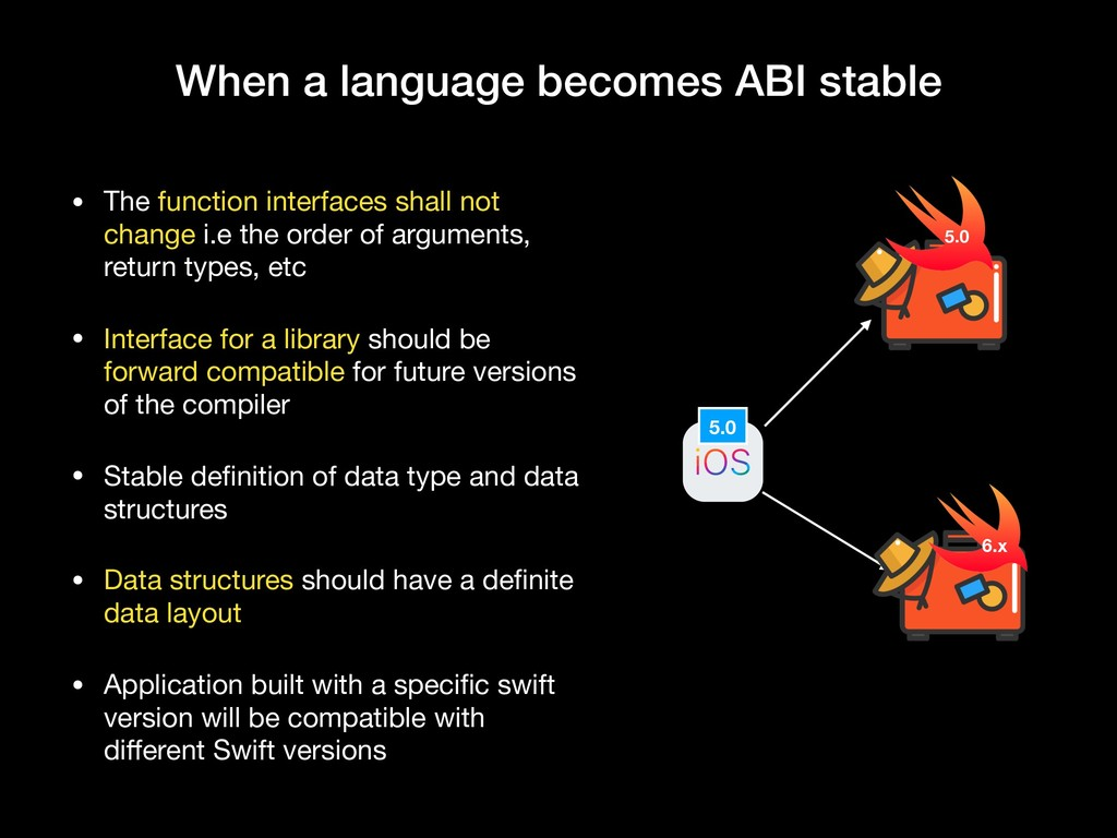 When a language becomes ABI stable • The functi...