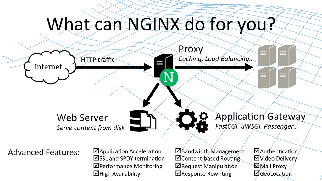 What can NGINX do for you?  I...