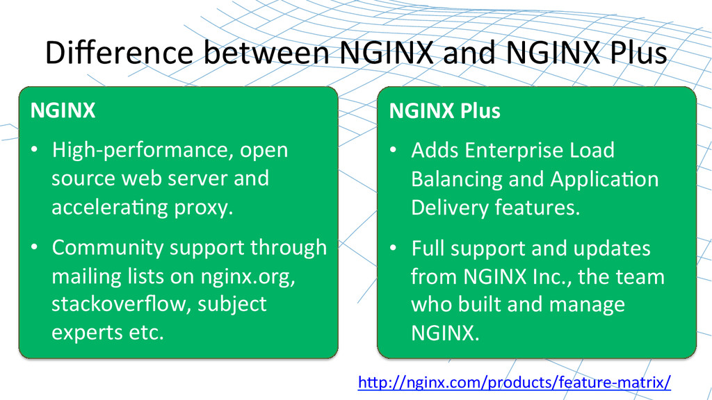 Difference between NGINX and NGINX...