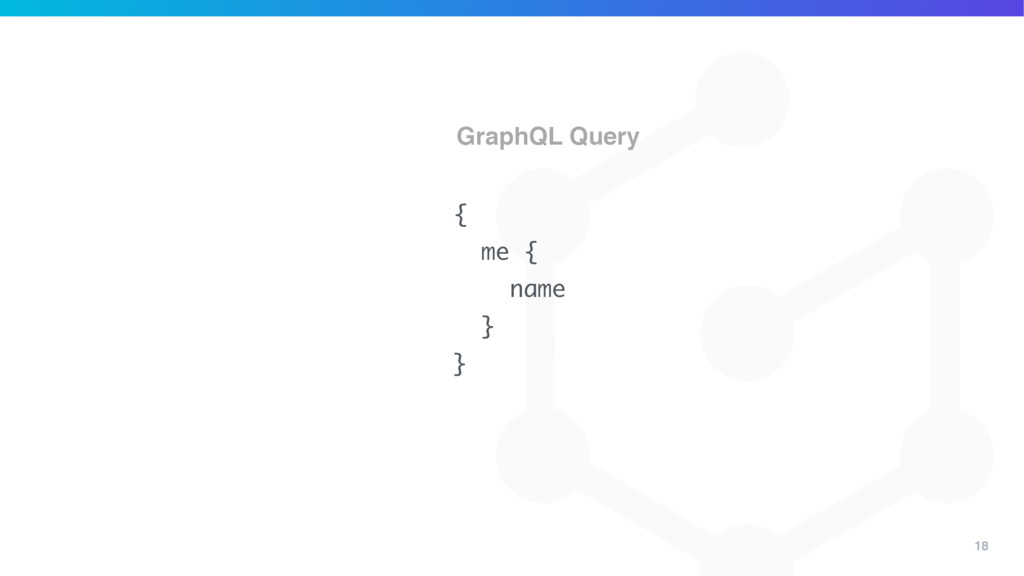18 { me { name } } GraphQL Query