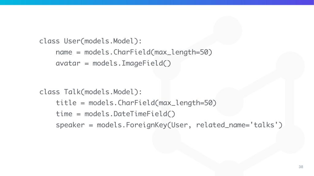 38 class Talk(models.Model): title = models.Cha...