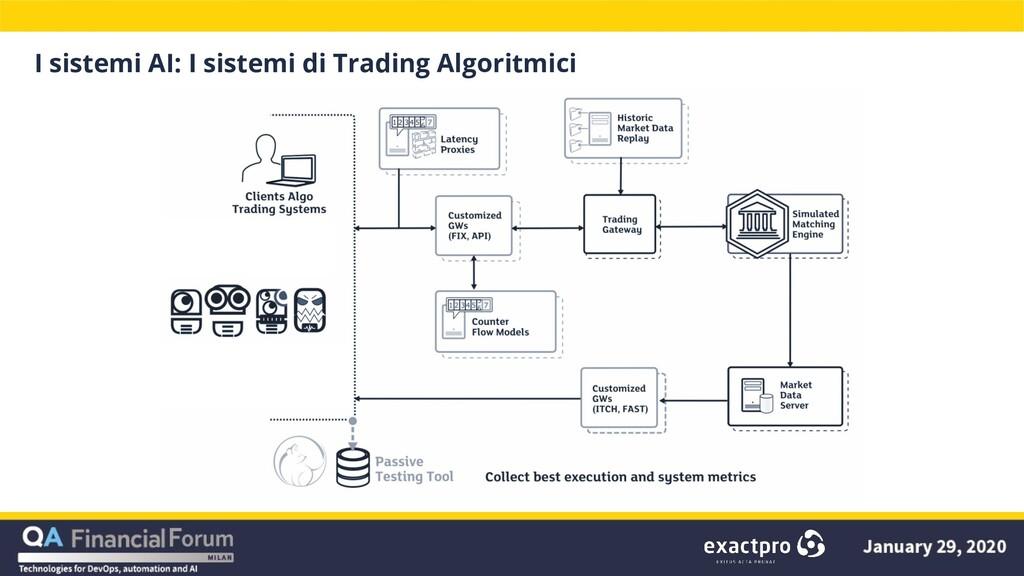 I sistemi AI: I sistemi di Trading Algoritmici