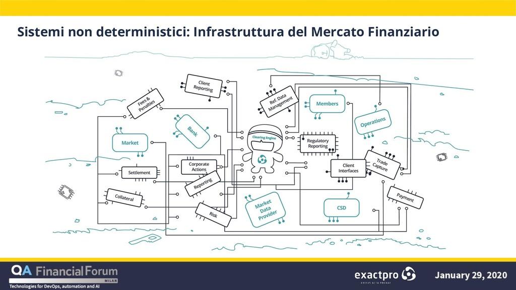 Sistemi non deterministici: Infrastruttura del ...