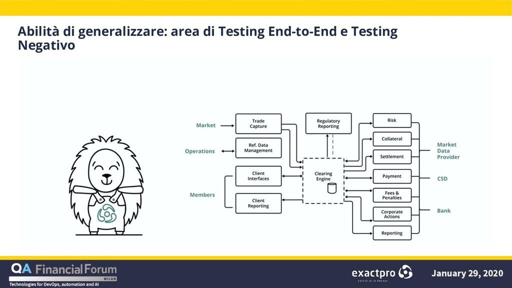 Abilità di generalizzare: area di Testing End-t...