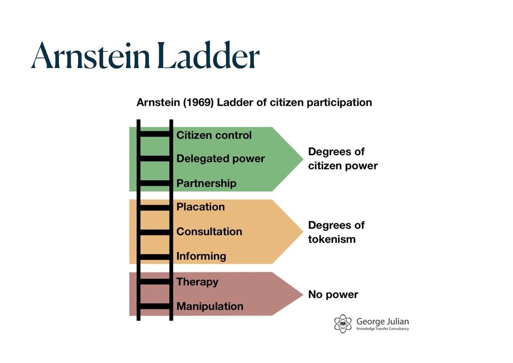 ArnsteinLadder