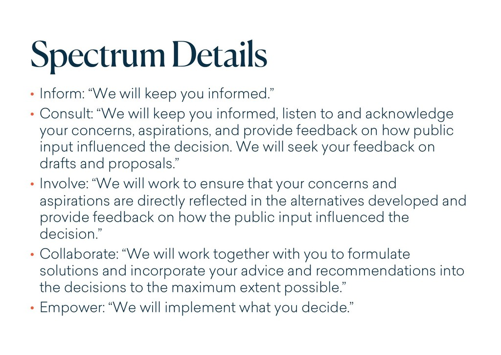 """Spectrum Details • Inform: """"We will keep you in..."""