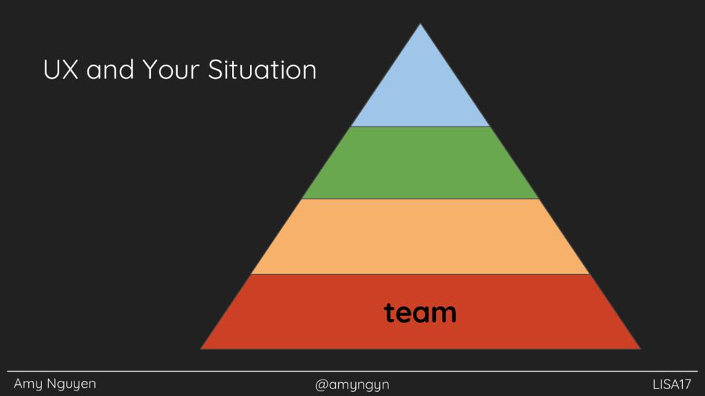 Amy Nguyen @amyngyn LISA17 UX and Your Situatio...