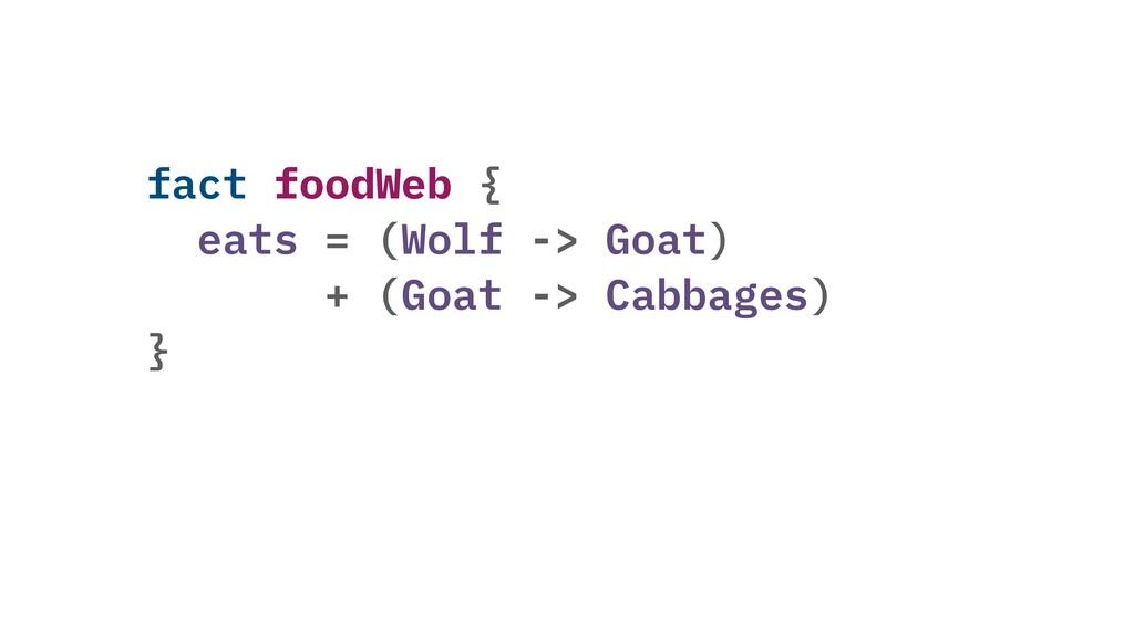 fact foodWeb { eats = (Wolf -> Goat) + (Goat ->...